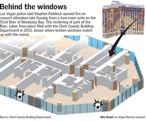 mandalay bay floor plan it was a horror show mass shooting leaves at least 59