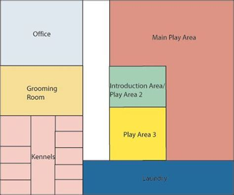 small daycare floor plans 25 best ideas about kennel designs on