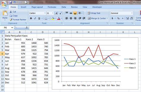 latihan membuat grafik di excel 2007 cara membuat grafik di excel