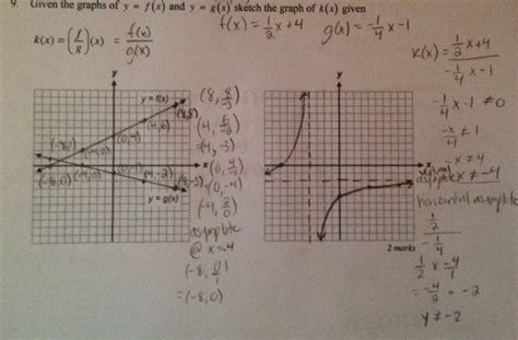 Drawing F X Graph by Functions Given The Graphs Of Y F X And Y G X