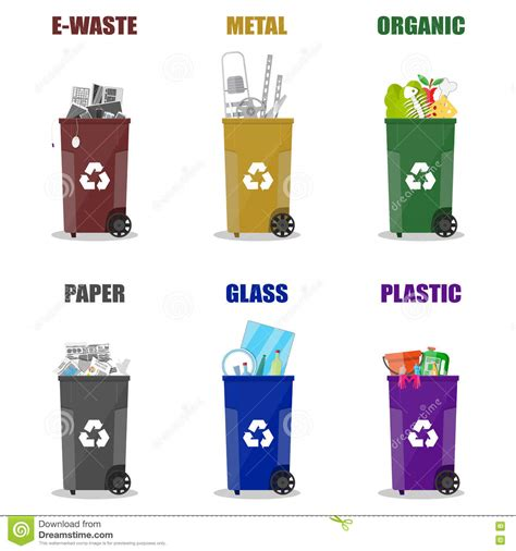 Recycle With Style by Yellow Garbage Basket Icon Flat Style Vector