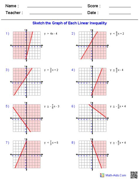 Graphing Linear Equations Worksheet Pdf by Graphing Inequalities Worksheets Math Aids