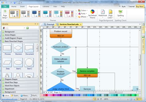 best program for org charts edraw flowchart