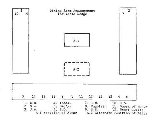 table layout guidelines guidelines for table lodge masonic grand lodge of maine
