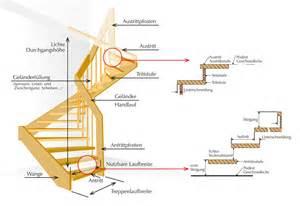 treppen aufbau wichtige ma 223 e und regeln beim treppenbau