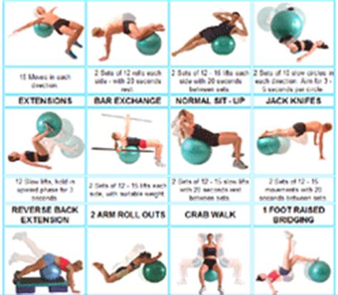 best mid section ab exercises mid back pain exercises if you play sports or simply