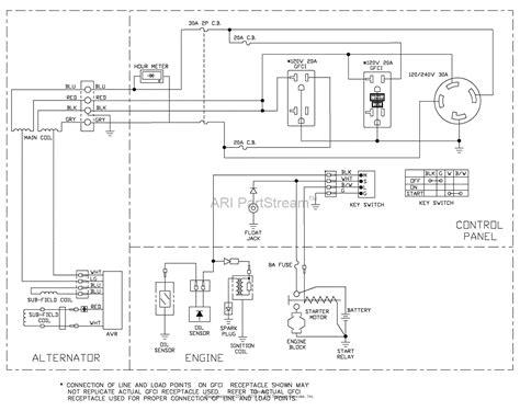 briggs and stratton standby generators wiring schematics