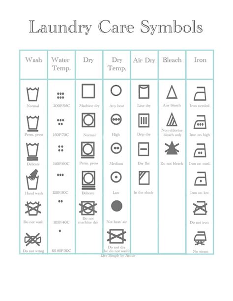 printable laundry directions 86 international laundry symbols a poster from