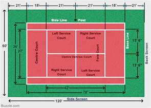 the standard size and measurements of a tennis court