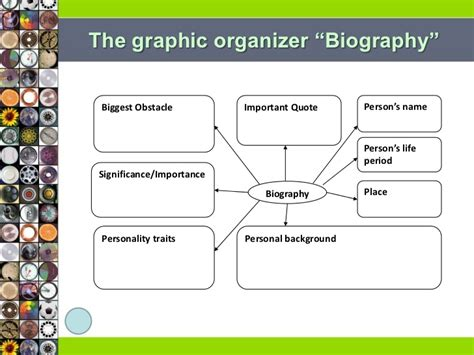 elements of a biography graphic organizer my pedagogical practice