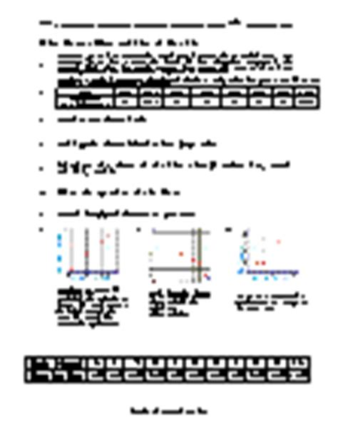 Scatter Plot And Line Of Best Fit Worksheet by Scatter Plots Line Of Best Fit Worksheets