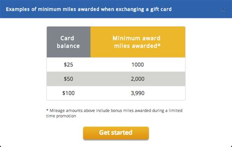 Types Of Gift Cards Sold At Walmart - chasing the points a guide to making money credit card points