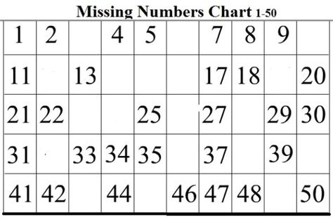 printable missing numbers worksheets numbers 1 50 worksheets boxfirepress
