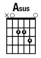 Asus Guitar Chord