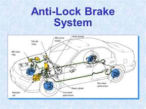 Explain Abs Brake System Works Chapter 73 Anti Lock Brakes Traction And