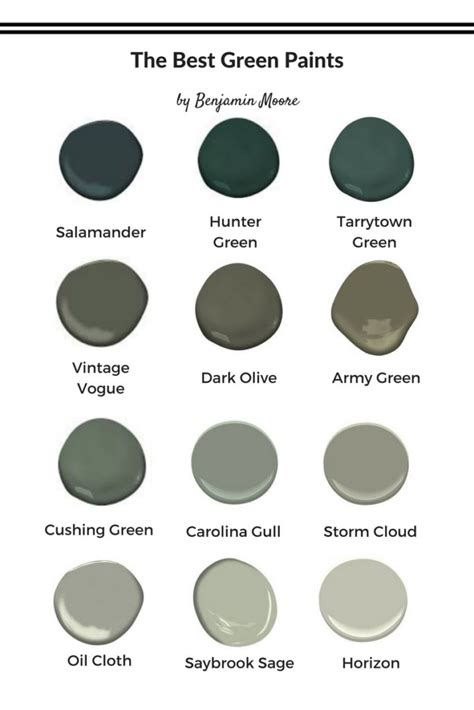best green paint colors the best green paints to decorate with now lynne