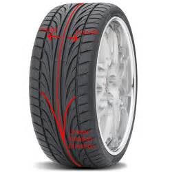 Are Car Tires Directional Beyond 6000 Design Serves Function And That S The Ways Of