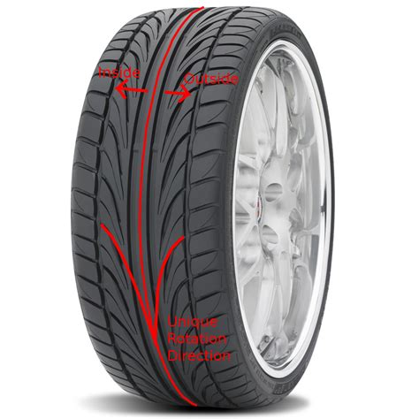 design serves function    ways  engineering understanding tires part