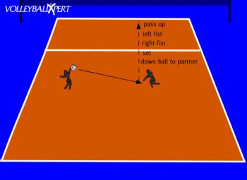 back setting drills volleyball 4 x 2 pepper drill by volleyballxpert com