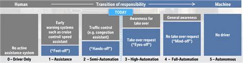 5 Car Garage Plans bmw swot analysis strategic management insight