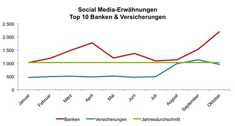 banken schweiz neuer report webinar schweizer banken versicherungen