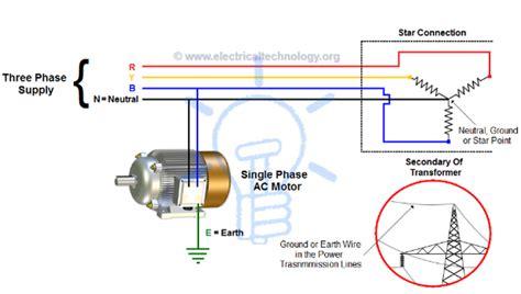 ac wiring line neutral ground wiring diagram with