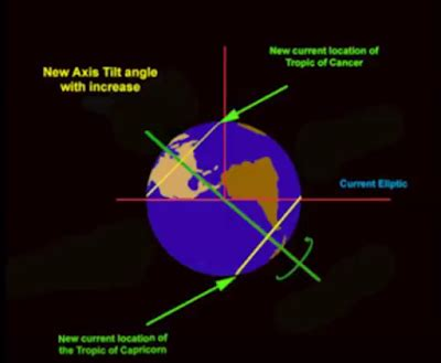 earth change and signs of pole shift across earth 2018
