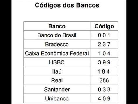 codigo de banco c 243 digos de bancos lista completa clique no link abaixo