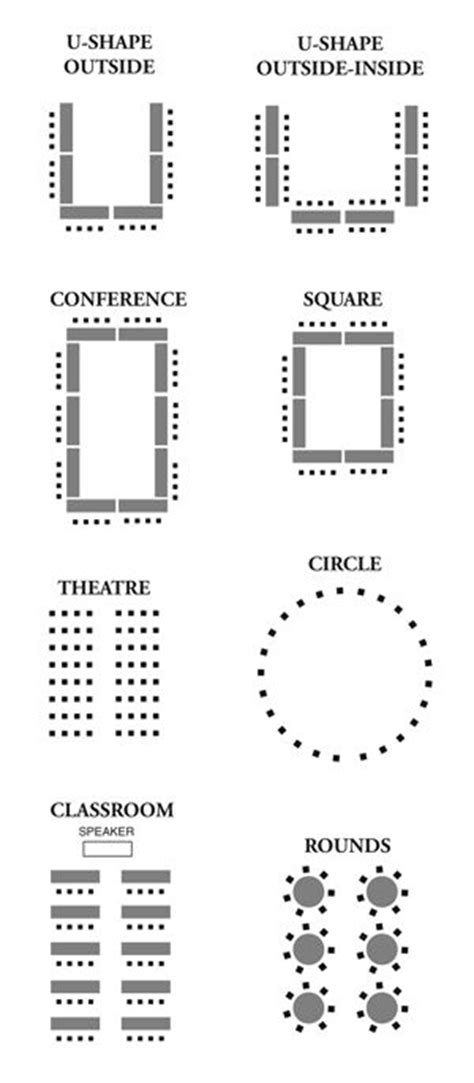banquet seating layout 15 best images about table layout on pinterest