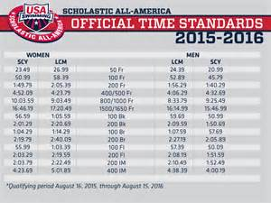 vicksburg swim association time standards