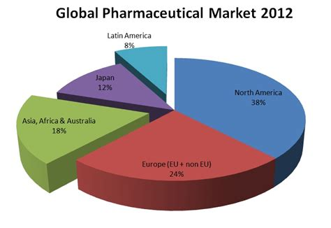 pharmaceutical market and healthcare services in poland juan carlos g 243 mez mart 237 n