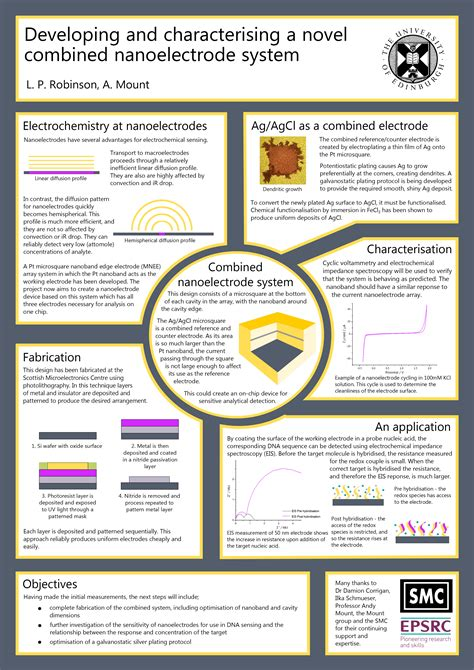 portrait poster template a guide to creating an academic posterkirsop labs
