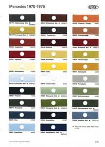 Mercedes Paint Colours Topic 114 Paint Color