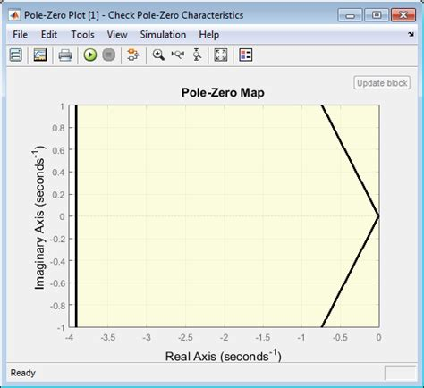 Blockers Plot Verify Model At Default Simulation Snapshot Time Matlab Simulink