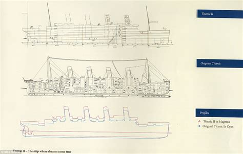 how to make a paper lifeboat titanic ii we knew it was being rebuilt but as these