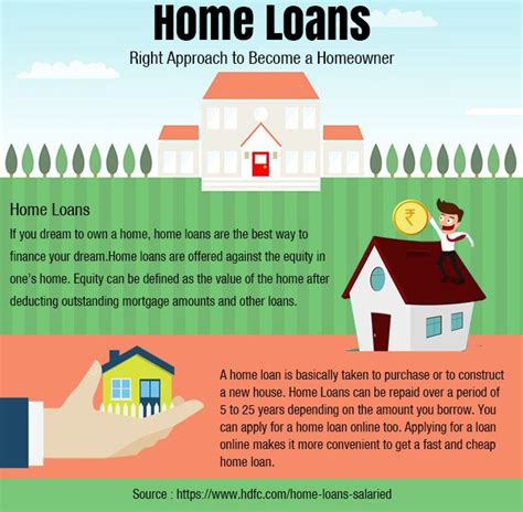 hdfc housing loan details 23 best loan against property images on pinterest commercial economics and visual