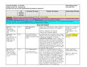 differentiated lesson plan template pdf lesson plan series differentiating unit plans