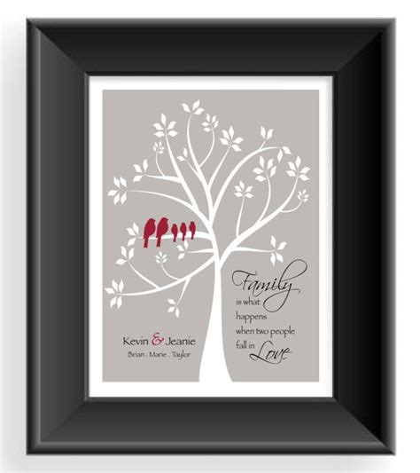 family tree wall art personalized gift for by