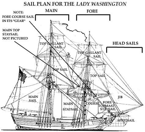 ship rigging diagram schooner ship diagram schooner get free image about