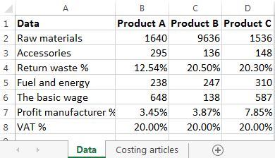 Cost Of Production With The Exle Of Calculation In Excel Manufacturing Cost Calculation Template