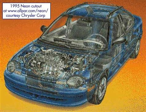 car repair manual download 1996 dodge neon interior lighting chrysler plymouth and dodge neon technical review and information site