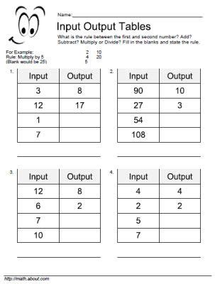 pattern rule that relates the input to the output input output table worksheets for basic operations