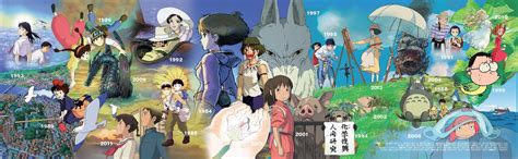 which studio ghibli film is best theater murals in japan showcase 21 ghibli movies