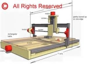 Router Table Uses How To Build Your Own Cnc Router Diy Plans Free S Amp H