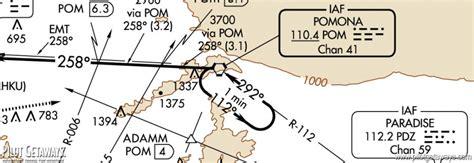 holding pattern definition flying holding patterns pilot getaways