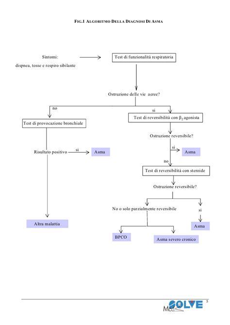 test di diagnosi d asma il ruolo della spirometria e test di