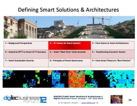 7 Smart Pet Solutions by Smart Solutions And Business Architectures Master Class