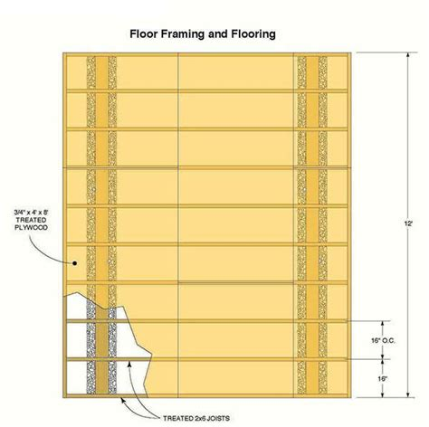 10 x 12 shed with floor 10 215 12 storage shed plans blueprints for constructing a