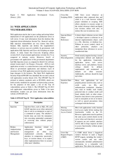 security research paper web application security research papers cardiacthesis x