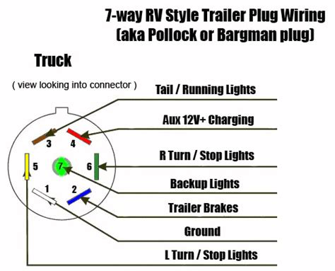 7 wire trailer connector diagram free wiring